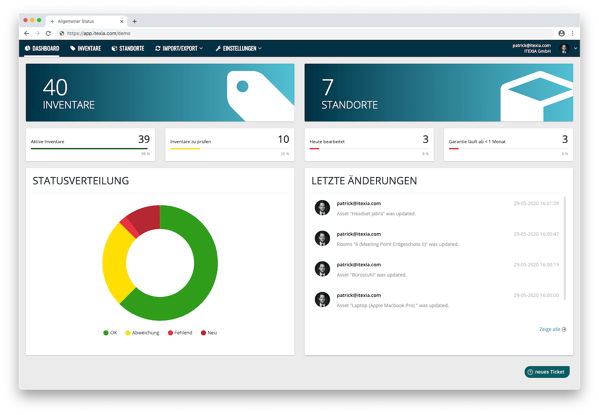 Dashboard des Inventarmanagers von ITEXIA